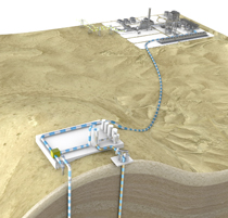 Hydrogen Energy California is planning a power plant that will transform coal into hydrogen to create electricity and fertilizer. The plant is designed to capture 90 percent of its CO2 emissions and store them underground in a nearby oil field, where the CO2 will be used for enhanced oil recovery. (Source: http://hydrogenenergycalifornia.com)