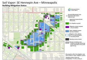 "Diagram showing status of building mitigation status addressing vapor intrusion from General Mills/Henkel Corp. Superfund Site, 2010 East Hennepin Ave., Minneapolis MN (Source: http://www.pca.state.mn.us/  ""Soil Vapor: SE Hennepin Ave. Minneapolis,"" Sept. 2014)"